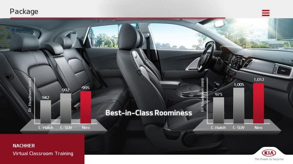 Vergleich zweier Diagramme, mit einem Innenraum eines Autos